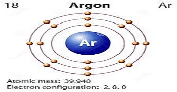 Các ứng dụng cực hay ho của khí Argon trong công nghiệp mà bạn nên biết!